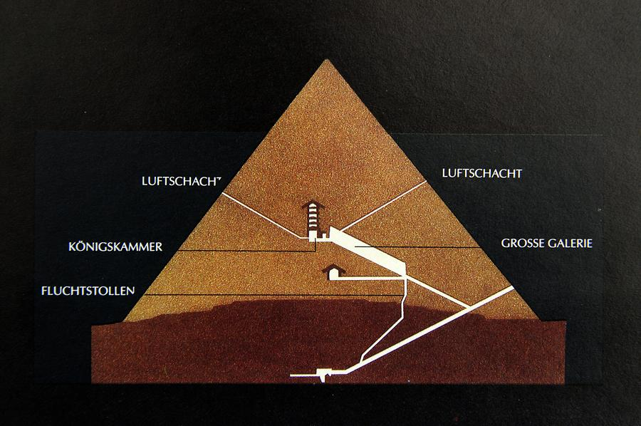 Pyramid of Cheops - Profile
